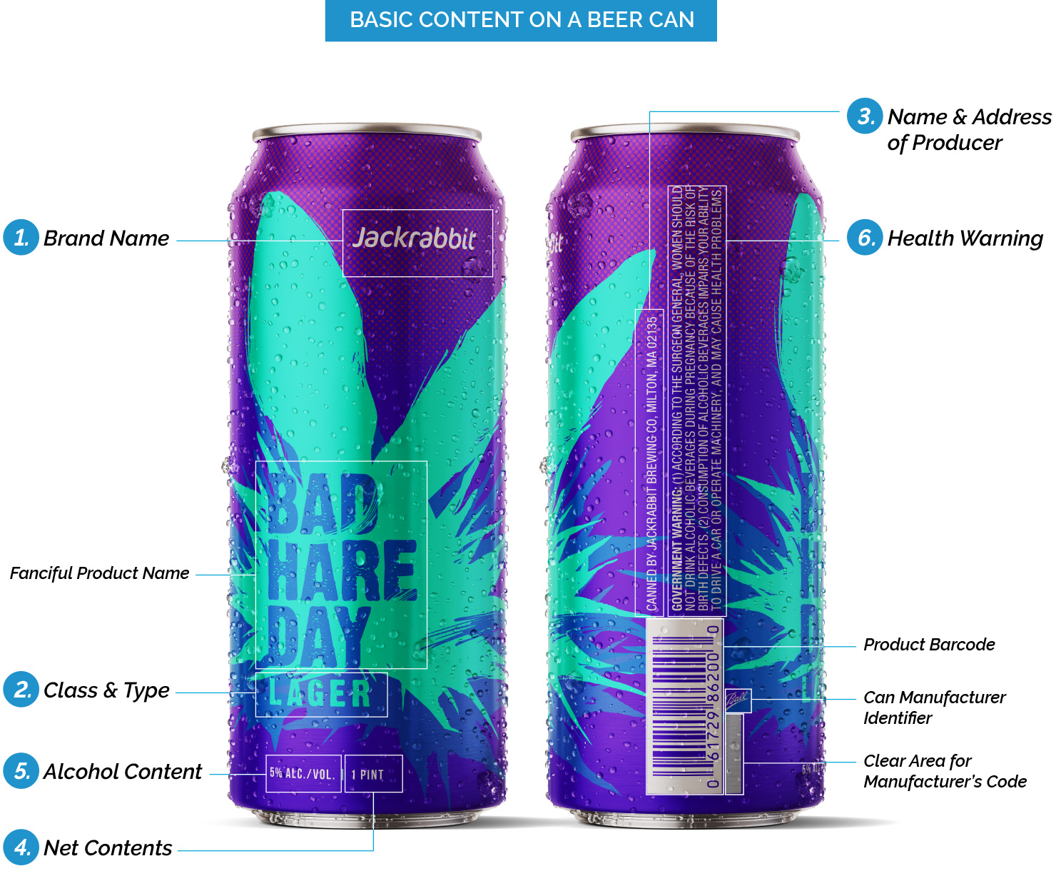 Design Guide to Beer Label Requirements: Diagram showing the Basic Content on a Beer Can using Bad Hard Day Lager, designed by Jackrabbit, as example
